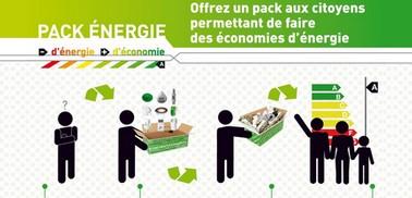 Concept Pack Énergie